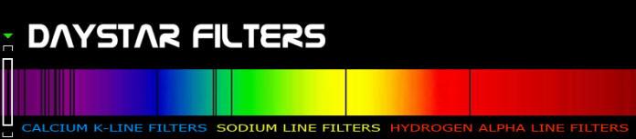 spektrallinjer for hydrogen